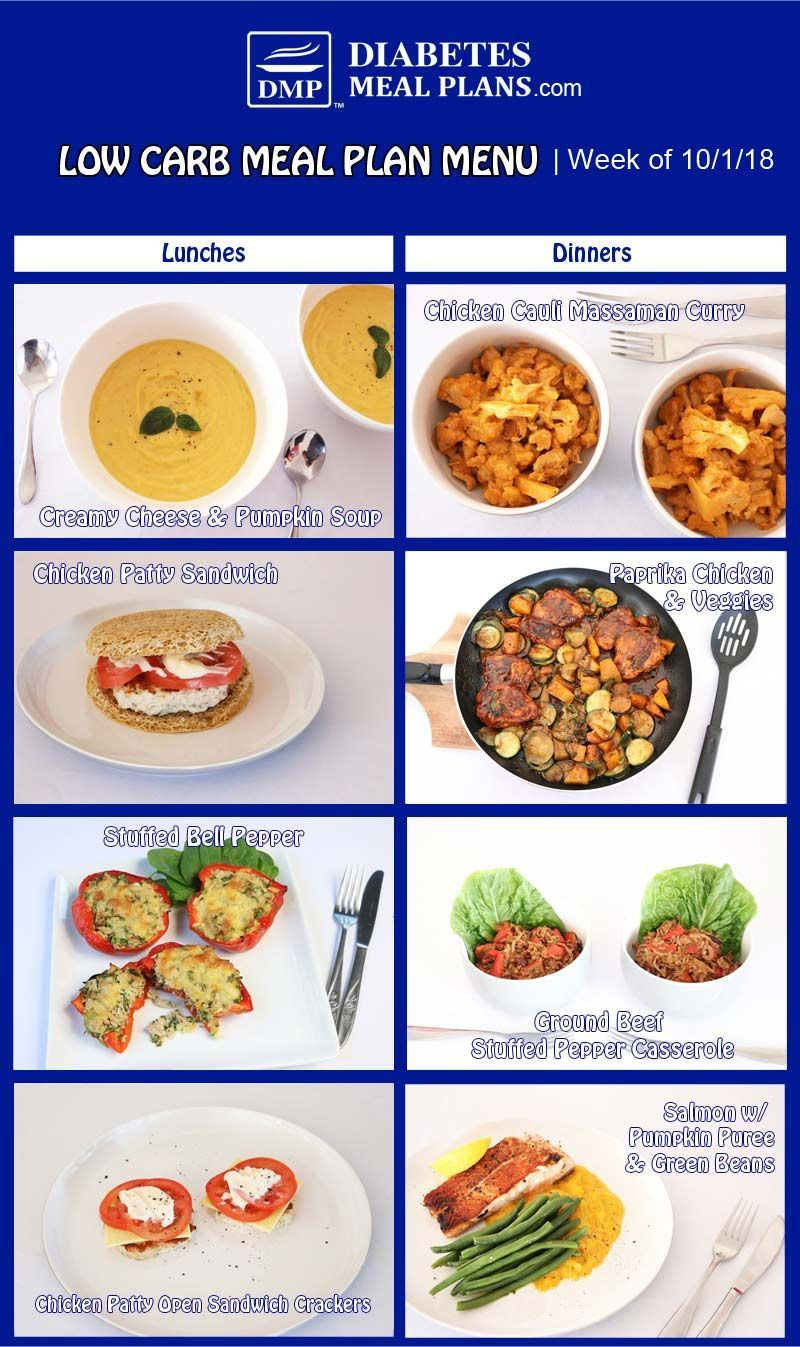 Pin By Xuancong7633830 On Recipes Diabetic Meal Plan Meal Planning Healthy Snacks For Diabetics