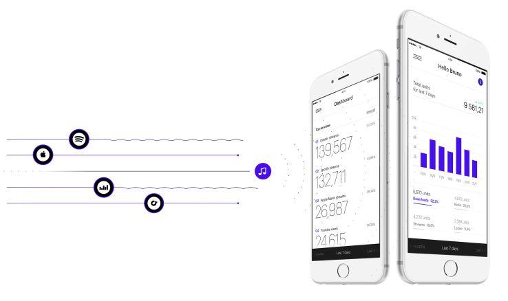 Revelator raises 2.5M to build a business platform for