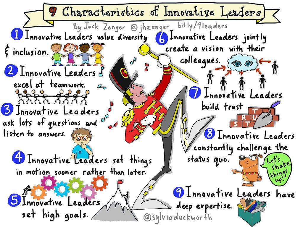 9 Characteristics Of Innovative Leaders Sylviaduckworth