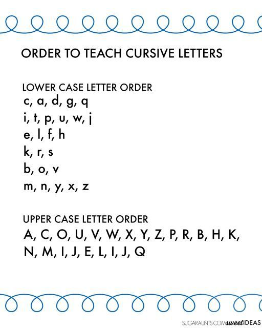 Cursive Writing Alphabet And Easy Order To Teach Cursive Letters