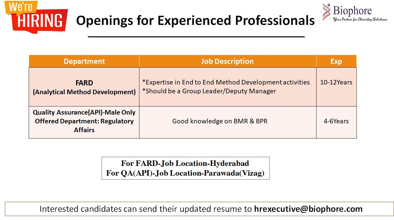 Biophore India Urgent Openings in FAR&D / QA Departments
