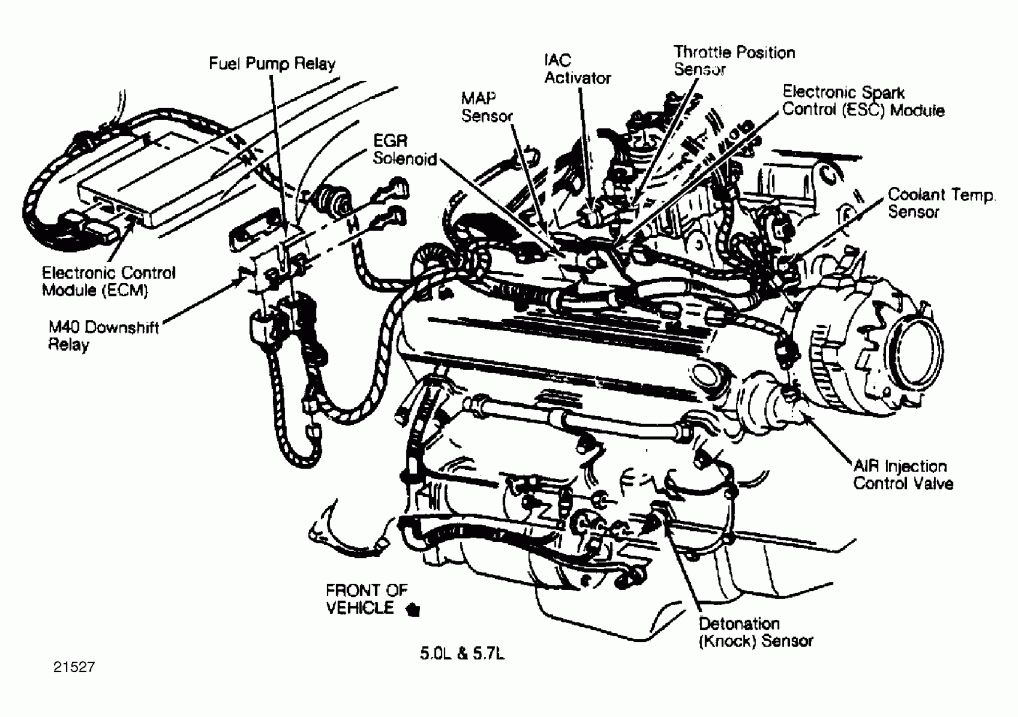 Chevy 305 Engine Wiring Diagram and Chevy Engine Diagram