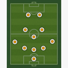 Netherlands' Injured XI - against England