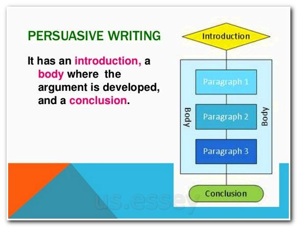 Textual analysis outline order thesis problem solution essay