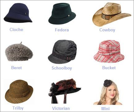 ba9bbb0f26d Womens Hat Style Names Different types of hats caps