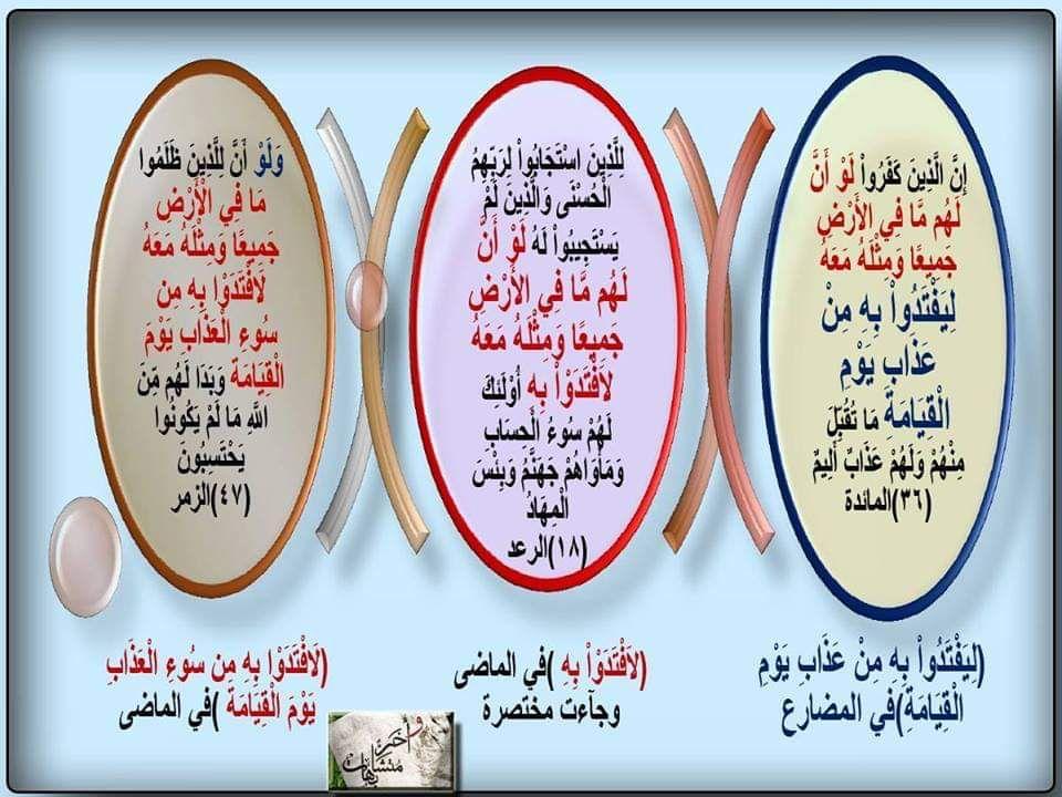 لافتدوا به مرتان في القرآن ليفتدوا به وحيدة في المائدة ٣٦ Quran Language History Quran Translation