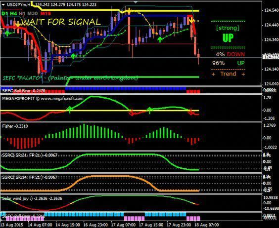 Winning Profitable Forex System Is A Forex Trading Strategy It