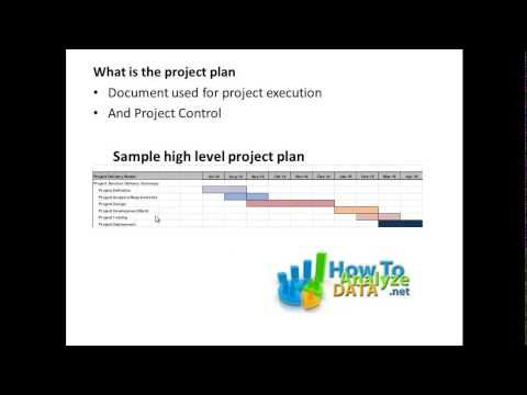 how to create a simple and visual high level project plan using