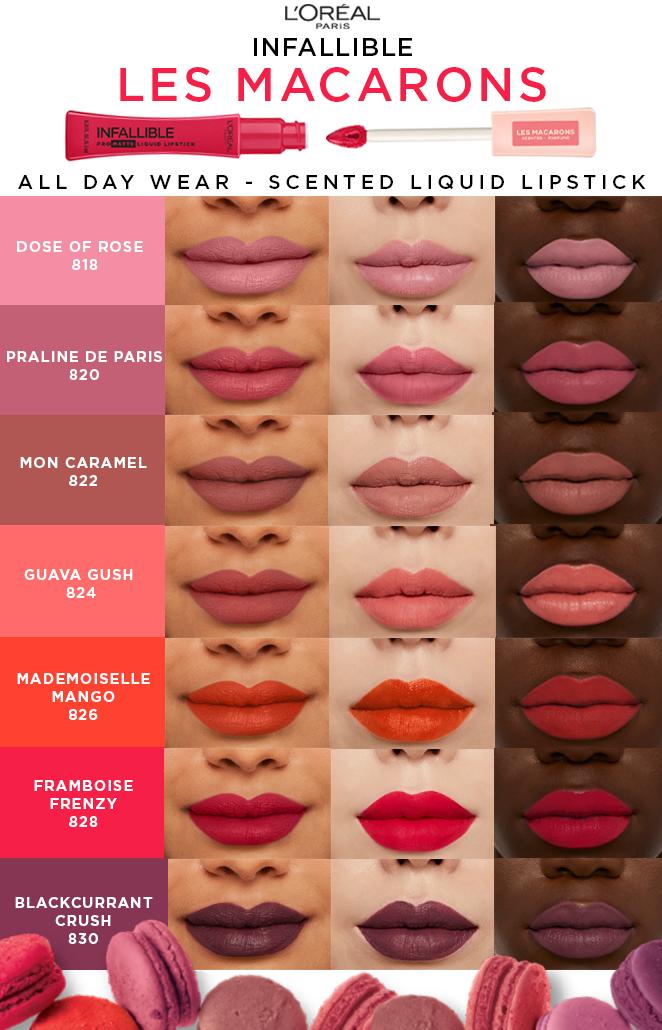 Lips pro amazon city