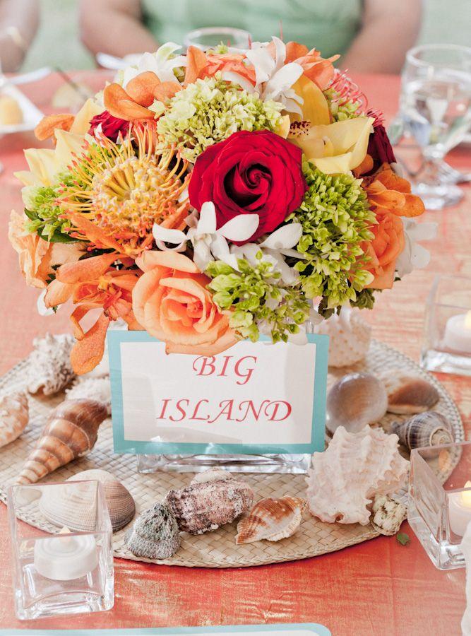 tables named after the Hawaiian islands!