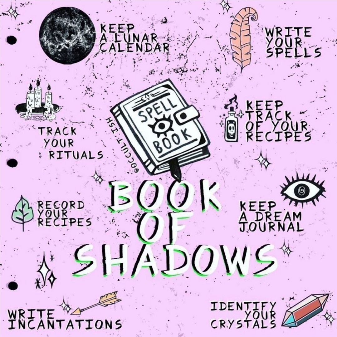 Book Of Shadows In 2020 Witch Books Wiccan Spell Book Book Of Shadows