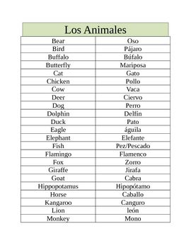 Spanish Animals Chart Freebie Spanish Animals Learning Spanish How To Speak Spanish