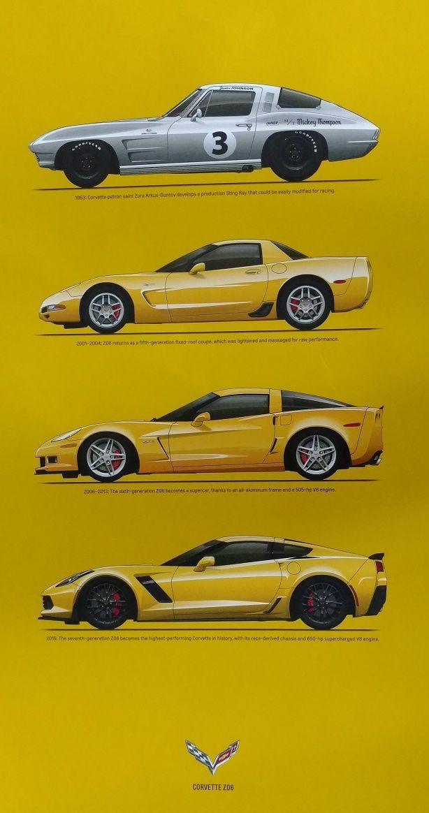 Thank You Gm For The Great Z06 Poster Corvetteforum Chevrolet