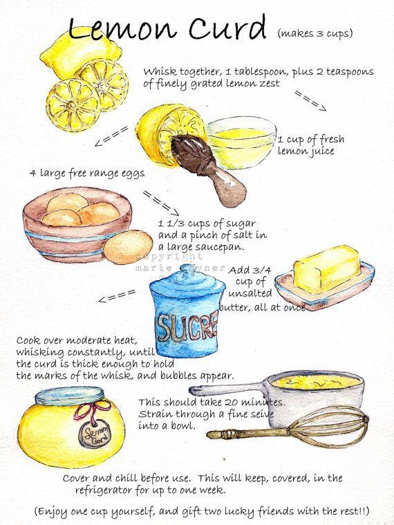 Photo of Items similar to Lemon Curd Kitchen Print on Etsy