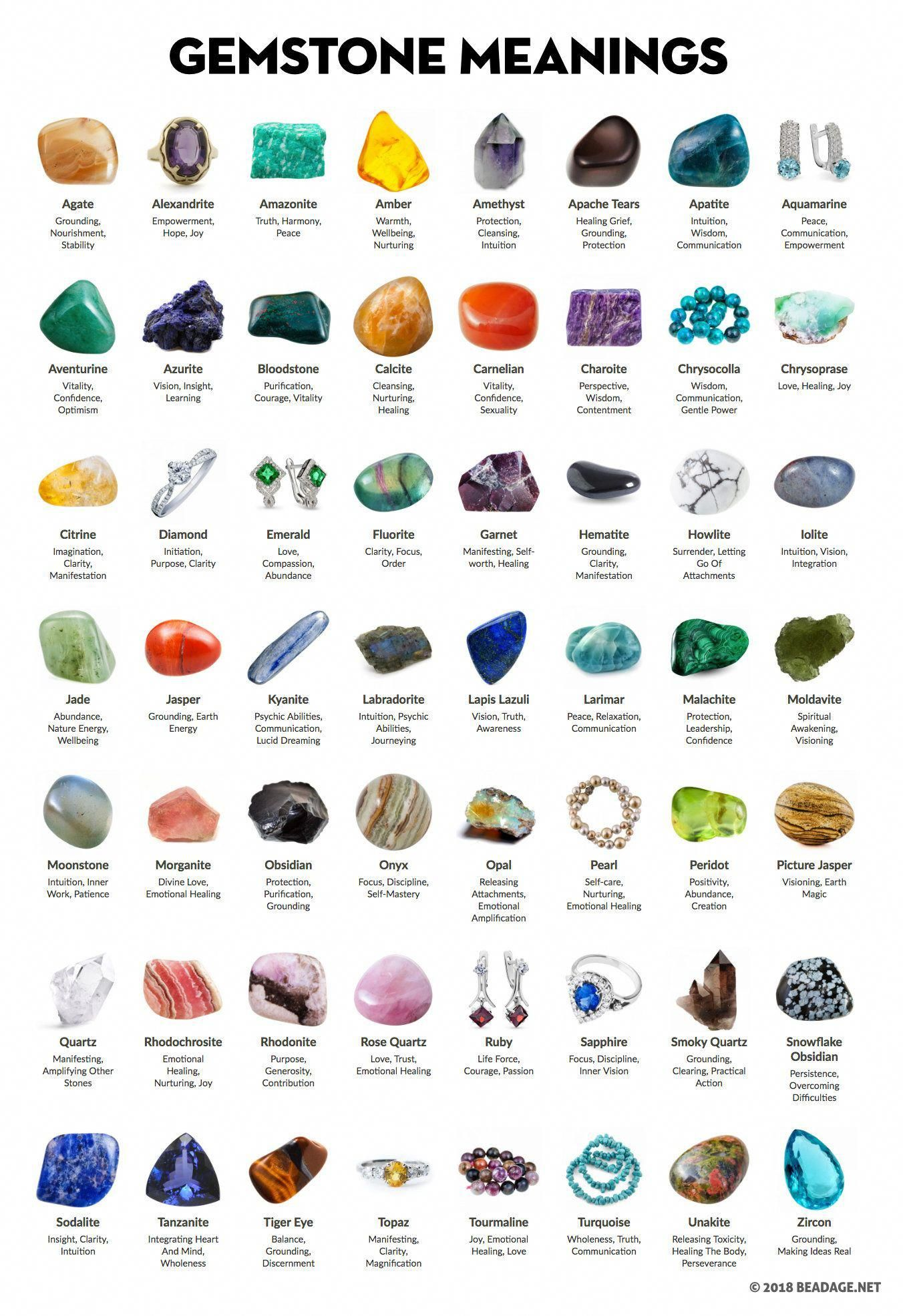 Crystal healing chart gemstone meanings and properties a list of