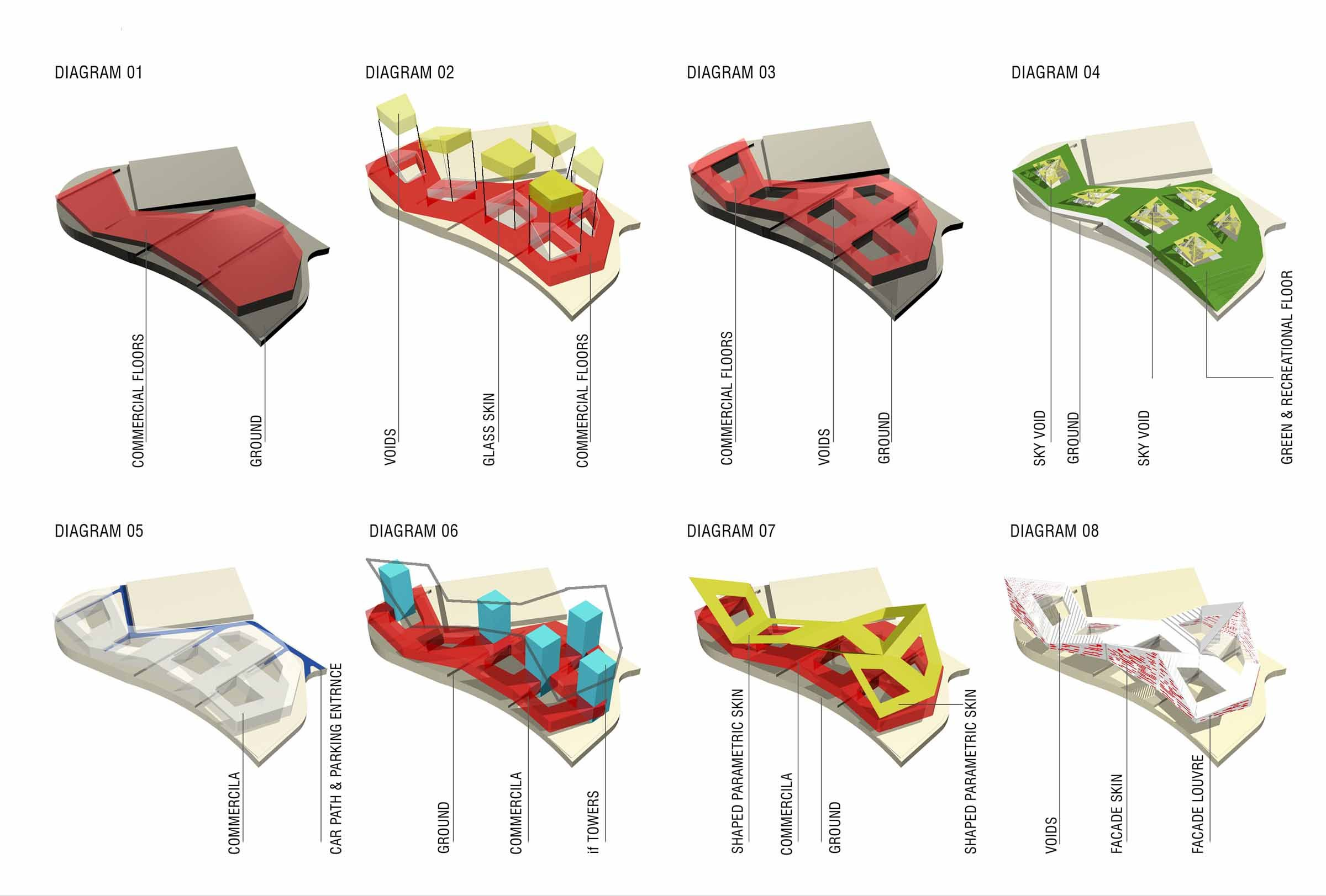 Design process diagram google search design process pinterest design process diagram google search ccuart Choice Image