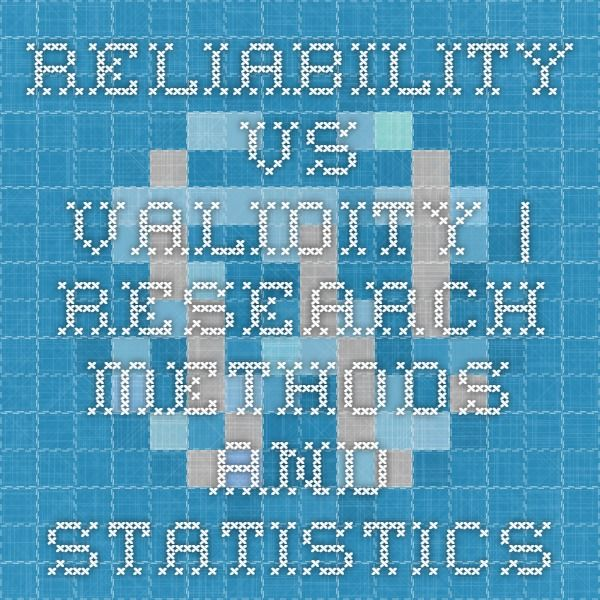 Reliability vs. Validity   Research Methods and Statistics