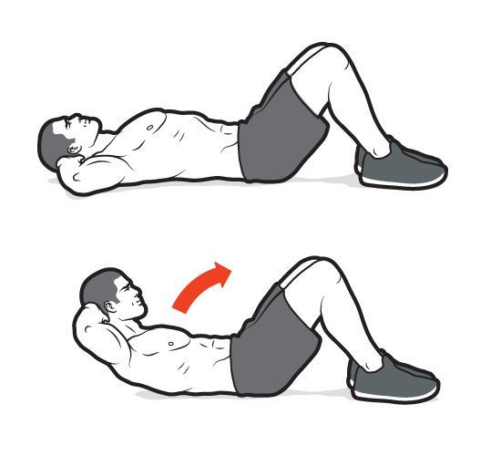 Image result for Ab Crunches