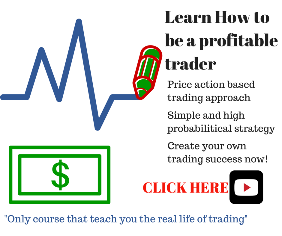 3 Price Action Trading Strategies to Profit From Trapped