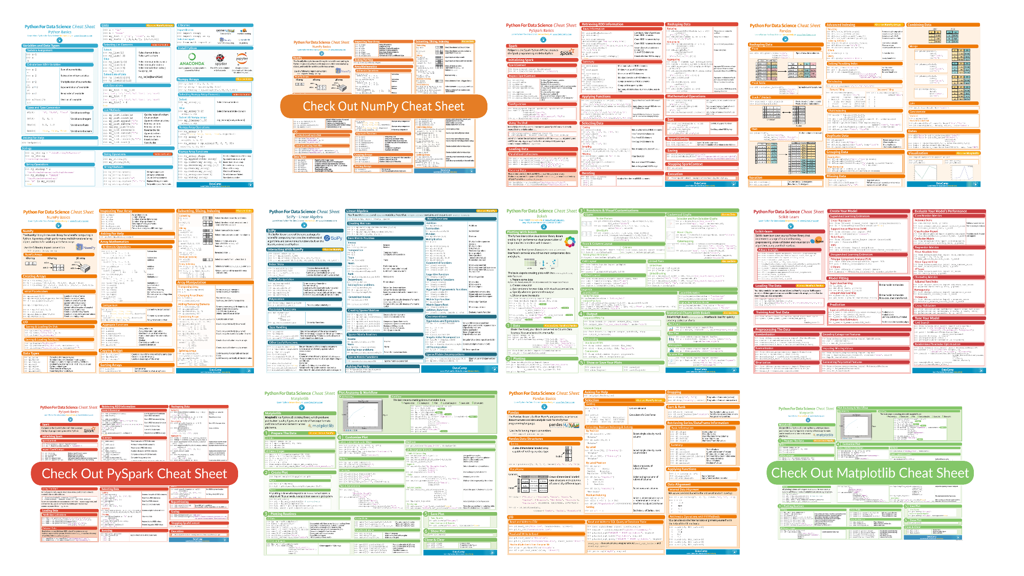 Collecting Data Science Cheat Sheets Towards Data Science Data