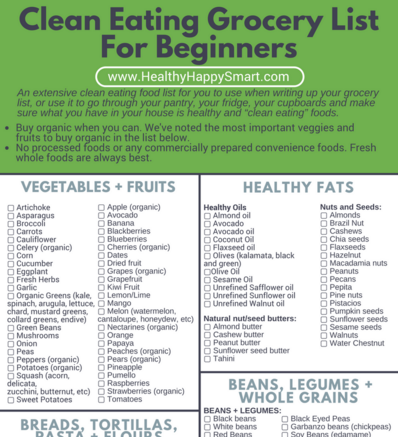 picture about Clean Eating Food List Printable named Fresh Consuming Grocery Record Healthier Food stuff Checklist Healthier Lifestyle
