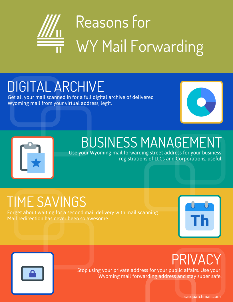 How Long Does It Take To Get Your Mail Forwarded