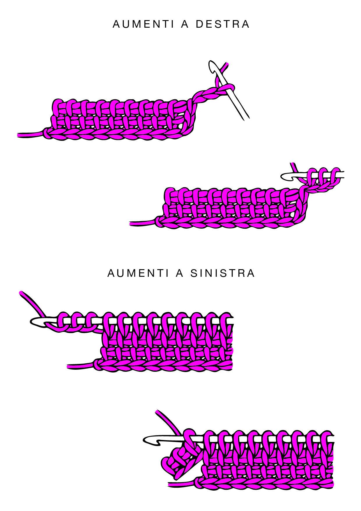 kl_tut_uncinetto-tunisino-aum-m_2.jpg (1240×1754)   Tunisian crochet ...