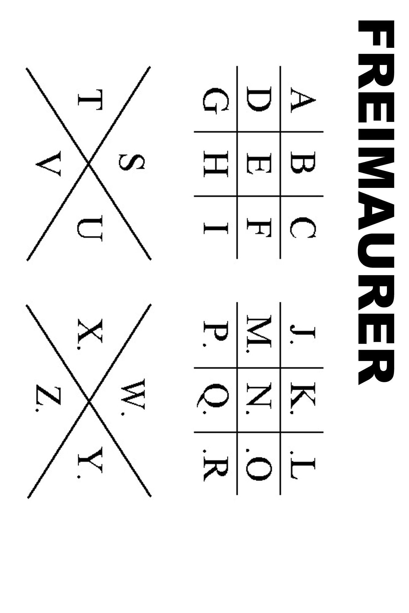 Ogham Alphabet Celtic tree alphabet Possible geocache puzzle