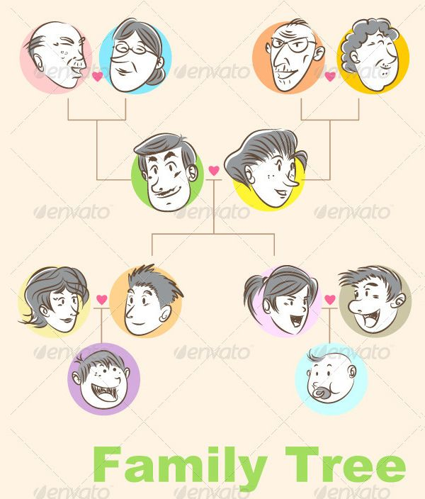 Family Tree Template For Kids   Free Word Excel Pdf Format