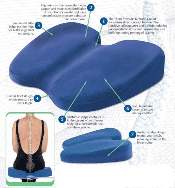 Pin On Back Knees Hips Shoulder Neck Hamstrings Pain