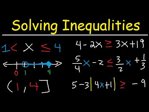 Solving Inequalities Interval Notation Number Line Absolute Value Fra Solving Inequalities Graphing Inequalities Basic Algebra