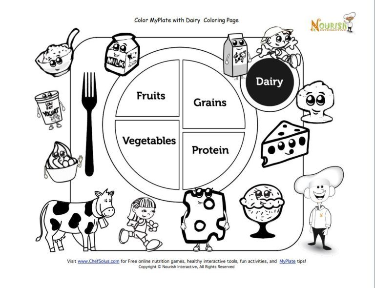 Printable Nutrition Worksheets For Kids Food Coloring Pages Coloring Pages My Plate