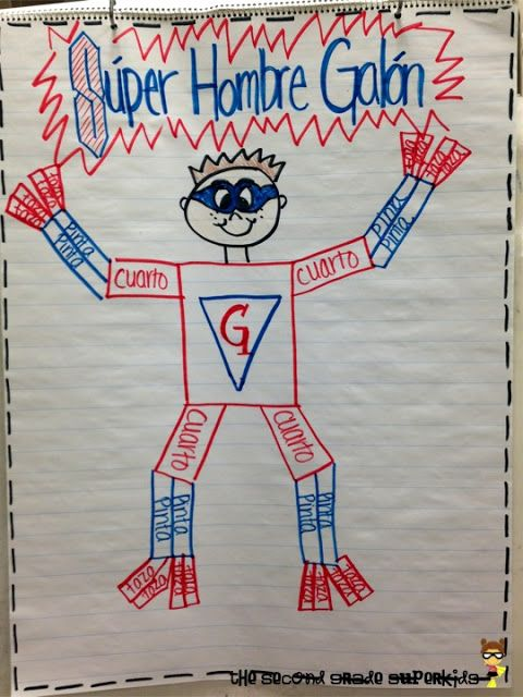 Super Gallon Man Anchor in Spanish | Classroom Math Activities ...