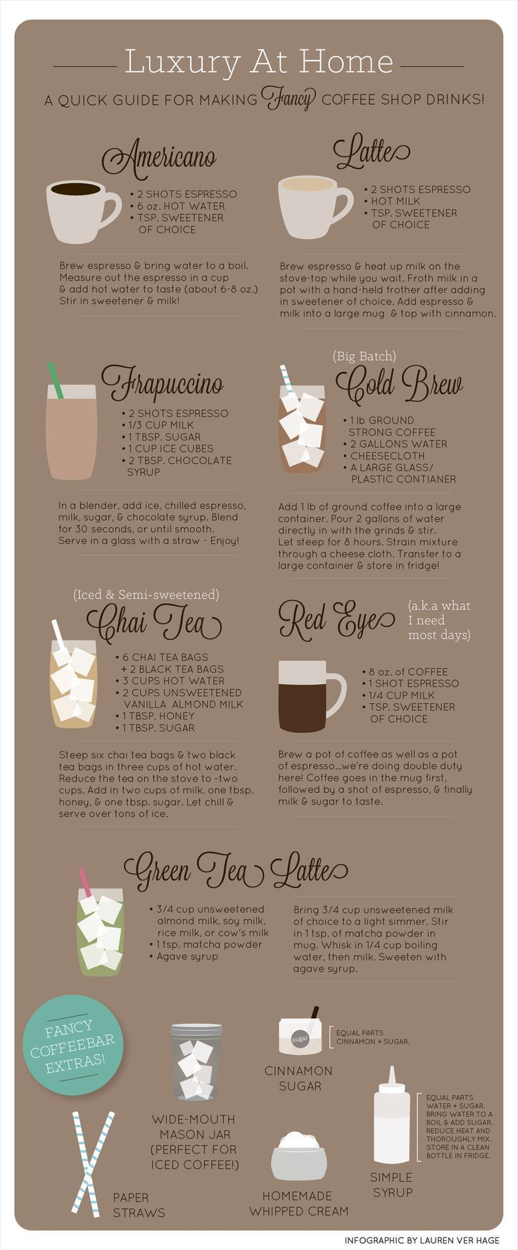 Coffee Infographics_V1-01                                                                                                                                                                                 More