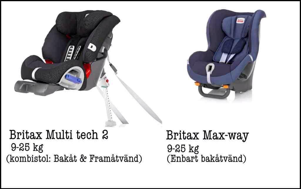 Hyggelig Britax Max Way vs Multi Tech | Extended rear facing | Baby car TI-74