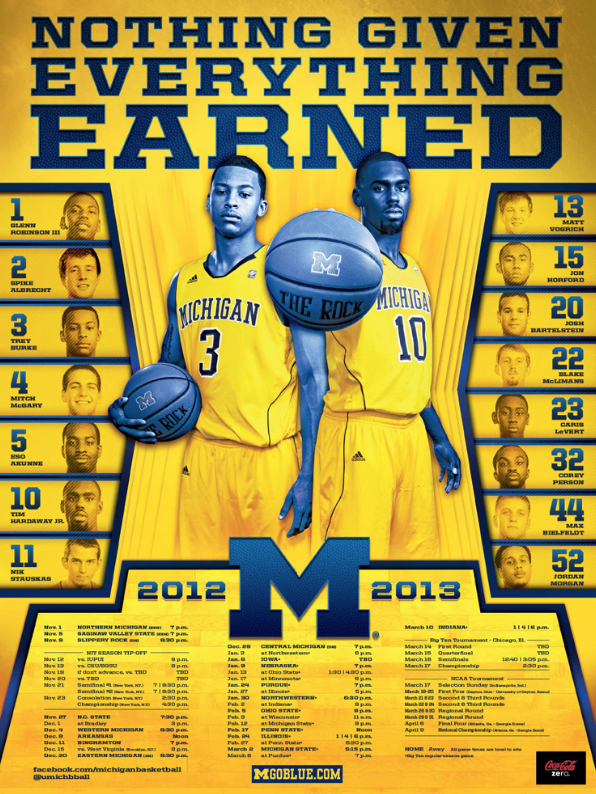 Michigan Basketball Basketball Schedule Detroit Sports
