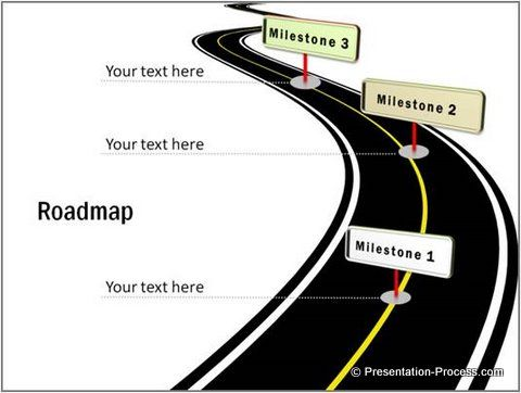 roadmap powerpoint template | tomu.co, Presentation templates