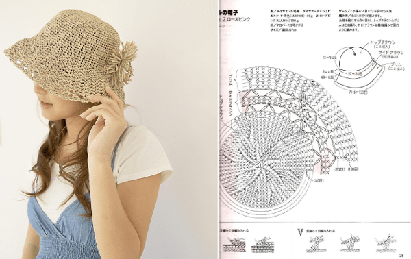 Patrones de crochet para sombreros de verano | Cosas para comprar ...