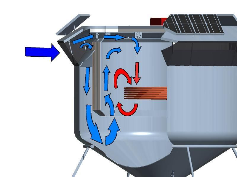 Pin On Water Technologies
