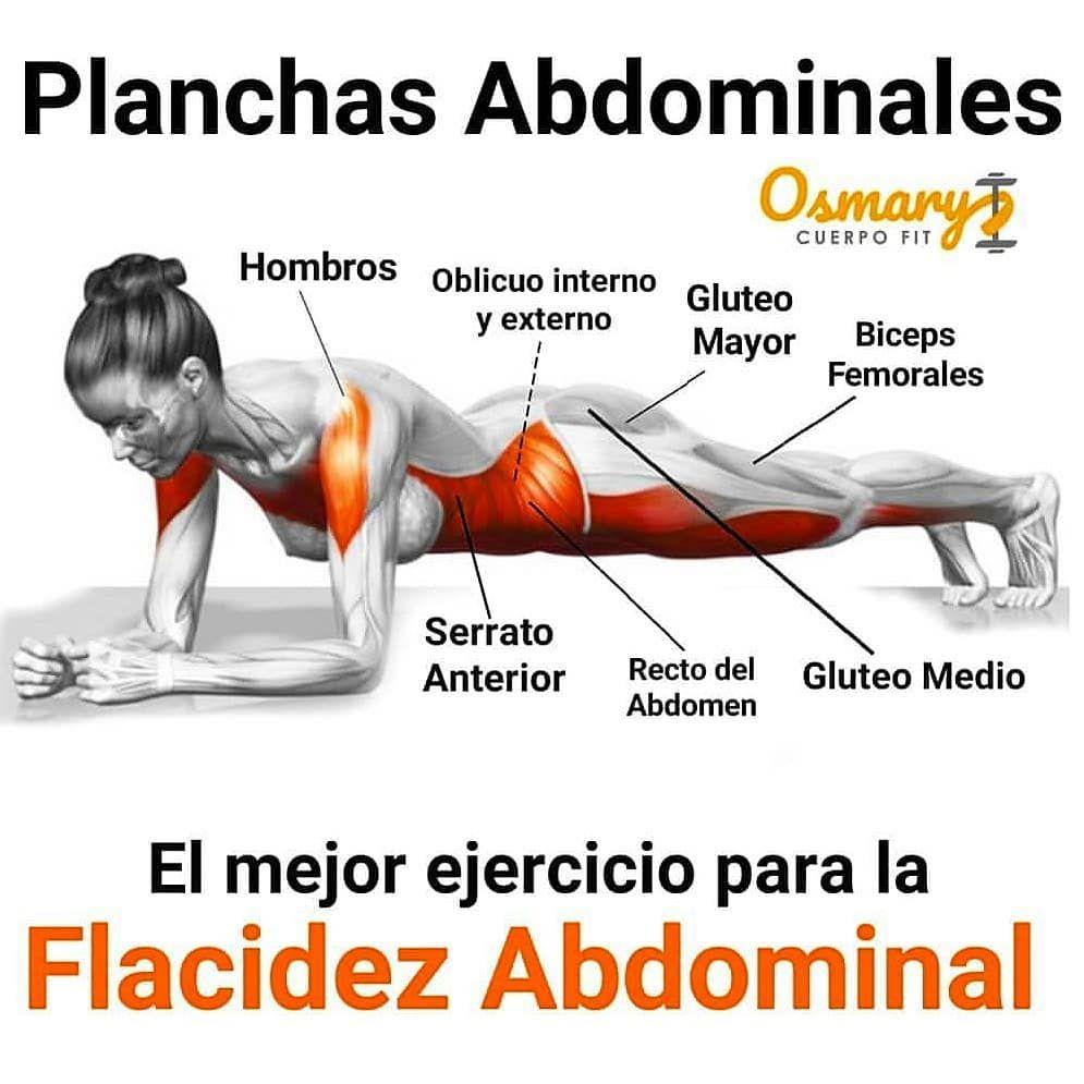 que sirve para la flacidez del abdomen