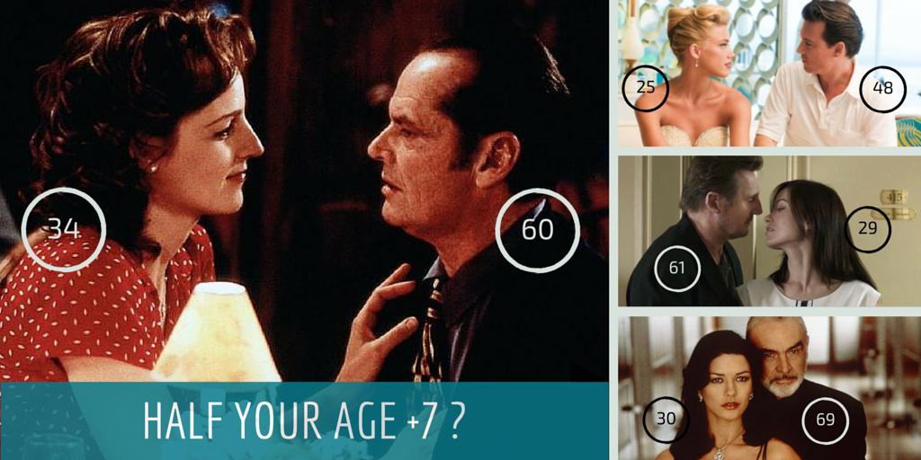 Age range dating formula age