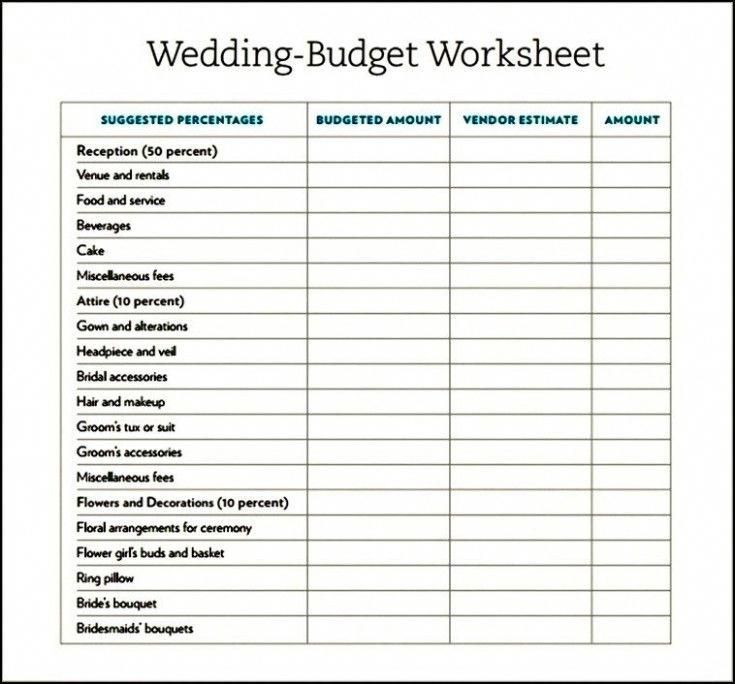 Appealing Weddings Plans For Working Out A Fantastic Memory Check