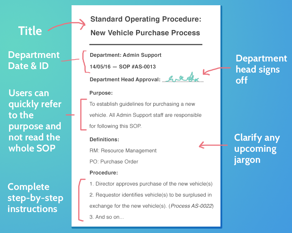 20 Free Sop Templates To Make Recording Processes Quick And Painless Pro Standard Operating Procedure Standard Operating Procedure Template Writing Standards