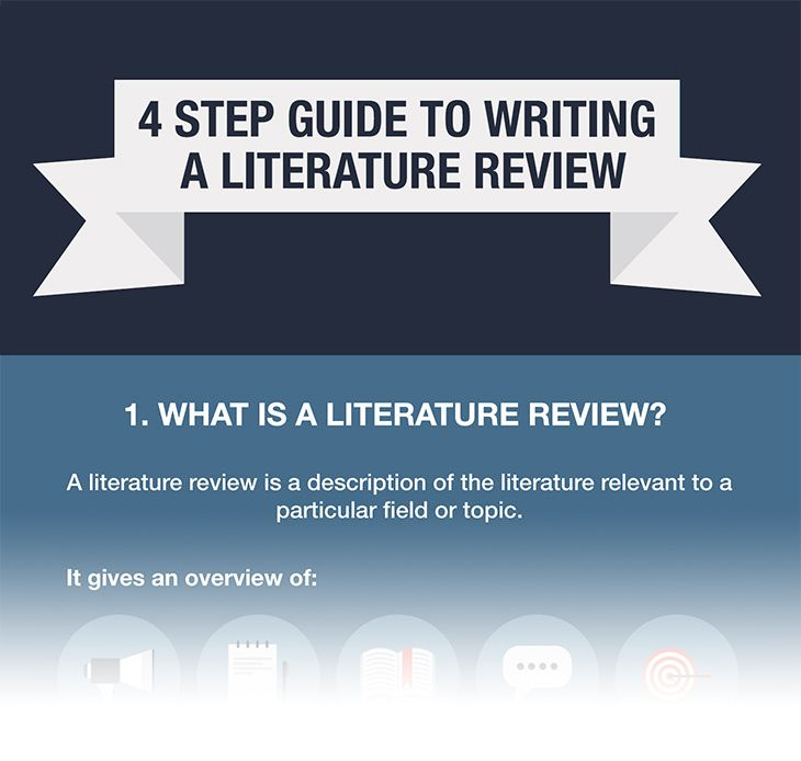 Infographic For How To Write A Literature Review  Doctoral