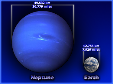 Sizes of Neptune and Earth compared | Lucy's Board | Pinterest ...
