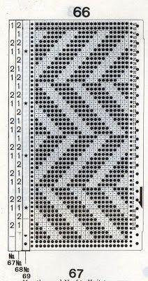 Вязание на машине SILVER REED: Коллекция узоров