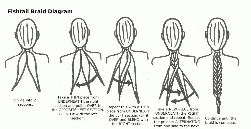 Fishtail braid instructions