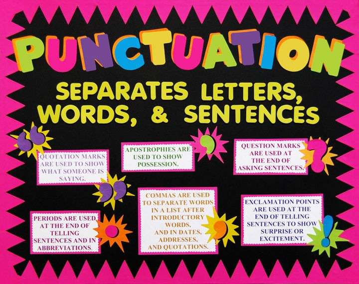 Design Classroom Posters : Teach your students about proper punctuation classroom