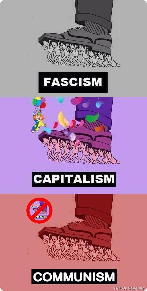 Fascismo, Capitalismo, Comunismo