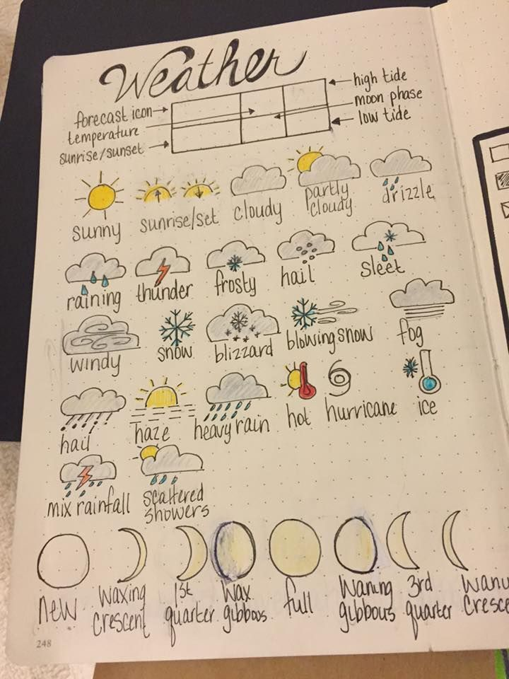 Bullet Journal Weather Symbols Yahoo Image Search Results Bullet